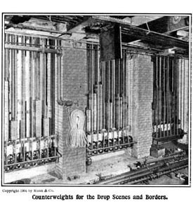 The New Stage of the Metropolitan Opera House, 1904